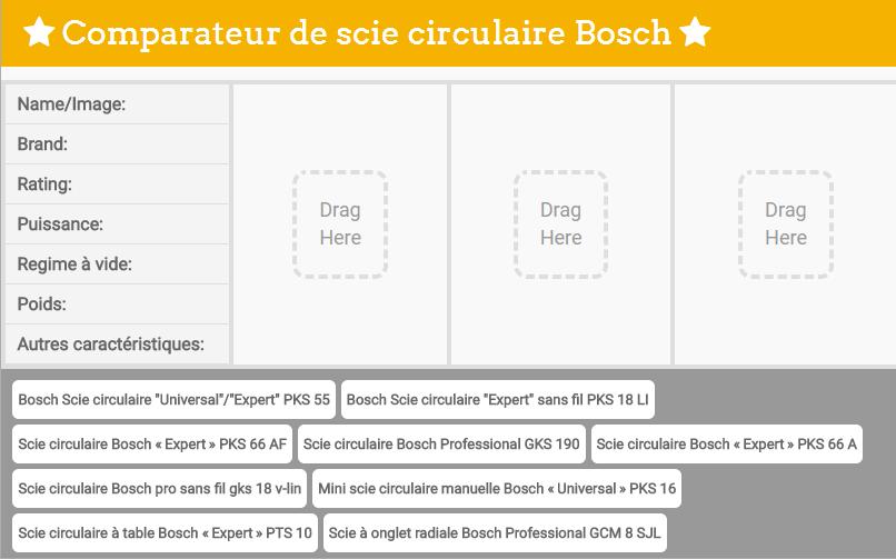 Comparateur scie circulaire makita