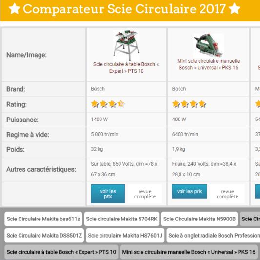 Comparateur scie circulaire